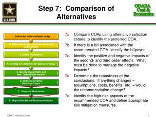 Step 7:  Comparison of Alternatives