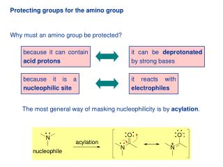Protecting groups for the amino group