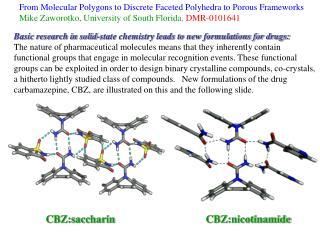 CBZ:saccharinCBZ:nicotinamide