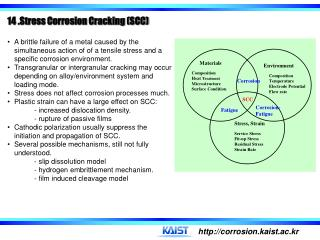 14 .Stress Corrosion Cracking (SCC)