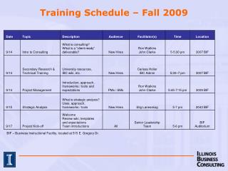 Training Schedule – Fall 2009