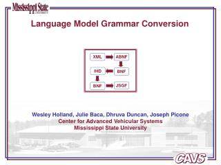 Language Model Grammar Conversion
