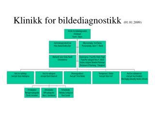 Klinikk for bildediagnostikk  (01.01.2009)