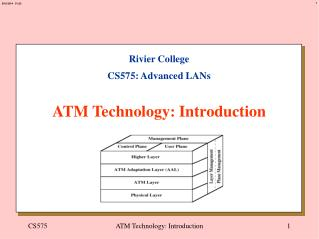 Rivier College CS575: Advanced LANs ATM Technology: Introduction