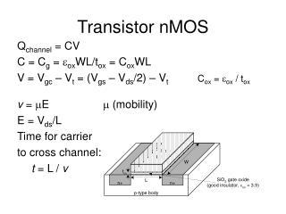 Transistor nMOS