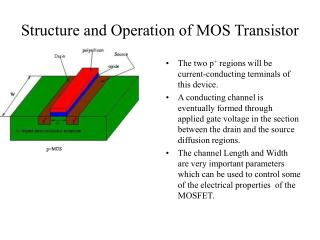 Structure and Operation of MOS Transistor