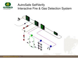 AutroSafe SelfVerify Interactive Fire  Gas Detection System