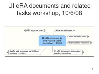 UI eRA documents and related tasks workshop, 10/6/08