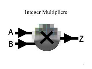 Integer Multipliers