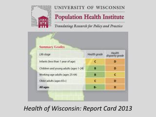 Health of Wisconsin: Report Card 2013