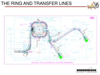 THE RING AND TRANSFER LINES