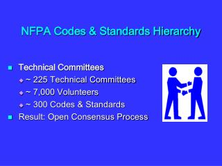 NFPA Codes & Standards Hierarchy