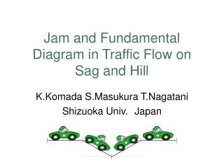 Jam and Fundamental Diagram in Traffic Flow on Sag and Hill