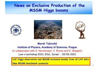 News on Exclusive Production of the MSSM Higgs bosons