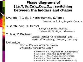Phase diagrams of (La,Y,Sr,Ca) 14 Cu 24 O 41 : switching between the ladders and chains