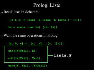 Prolog: Lists
