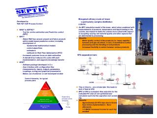 WHAT is SEPTIC? Tool for on-line estimation and Predictive control (MPC) WHY?