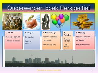 Onderwerpen boek Perspectief