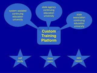 Custom Training Platform