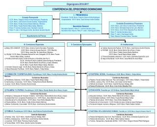 Comisiones Nacionales: