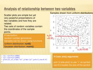 Analysis of  r elationship between two variables