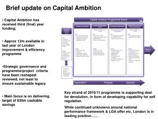 Brief update on Capital Ambition