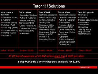 Tutor 11 i  Solutions