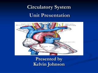 Circulatory System Unit Presentation