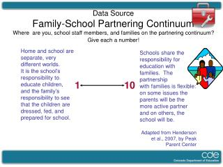 Data Source Family-School Partnering Continuum