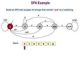 DFA Example