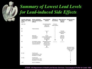 Summary of Lowest Lead Levels for Lead-induced Side Effects