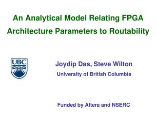 An Analytical Model Relating FPGA Architecture Parameters to Routability