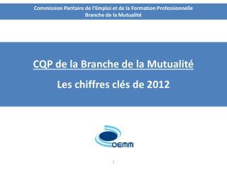 CQP de la Branche de la Mutualité Les chiffres clés de 2012