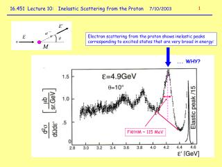 16.451  Lecture 10:   Inelastic Scattering from the Proton     7/10/2003