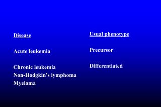 Disease Acute leukemia Chronic leukemia Non-Hodgkin�s lymphoma Myeloma