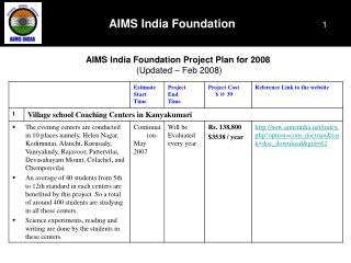 AIMS India Foundation