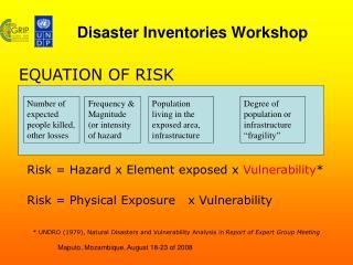 Disaster Inventories Workshop