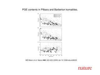 WD Maier  et al. Nature 460 , 620-623 (2009) doi:10.1038/nature08205