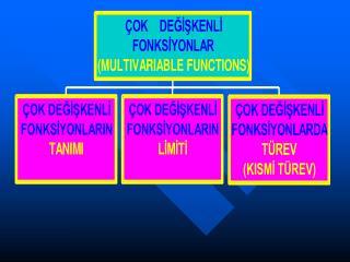 ÇOK DEĞİŞKENLİ FONKSİYONLAR (MULTIVARIABLE FUNCTIONS)