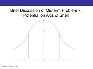 Brief Discussion of Midterm Problem 7: Potential on Axis of Shell