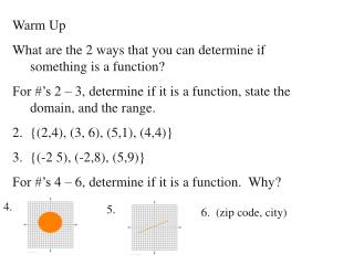 Warm Up  What are the 2 ways that you can determine if something is a function?