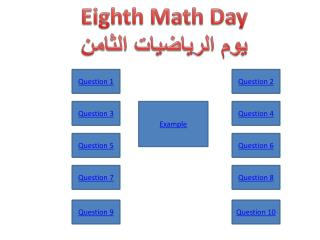 Eighth Math Day يوم الرياضيات الثامن
