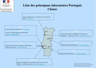 Liste des principaux laboratoires Portugais   Chimie