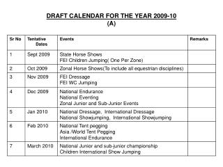 DRAFT CALENDAR FOR THE YEAR 2009-10 (A)