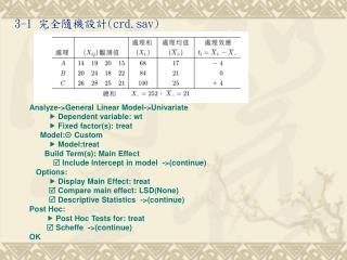 3-1  完全隨機設計 (crd.sav)