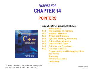 FIGURES FOR CHAPTER 14 POINTERS