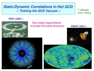 Static/Dynamic Correlations in Hot QCD  -- Tickling the QCD Vacuum --