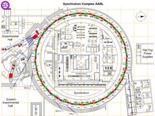 Synchrotron Complex AANL