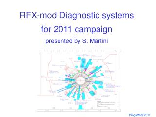 RFX-mod Diagnostic systems  for 2011 campaign presented by S. Martini