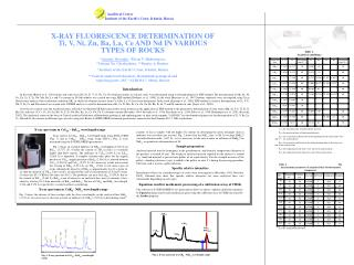 X-RAY FLUORESCENCE DETERMINATION OF Ti, V, Ni, Zn, Ba, La, Ce AND Nd IN VARIOUS TYPES OF ROCKS